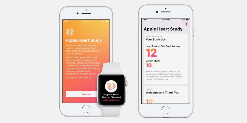 Apple and Stanford Medicine announce preliminary results from Apple Watch Heart Study - 9to5Mac