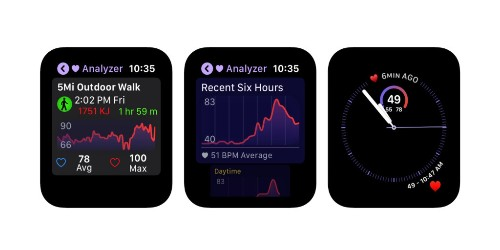 Heart Analyzer for Apple Watch updated with all-new design, new data and graphs, more - 9to5Mac