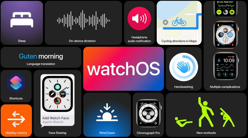 Apple releases watchOS 7 beta 2 to developers ahead of public beta release - 9to5Mac