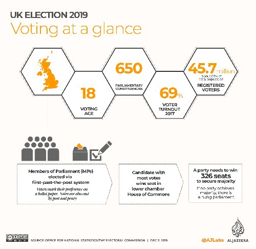 UK braces for critical election called to break Brexit deadlock
