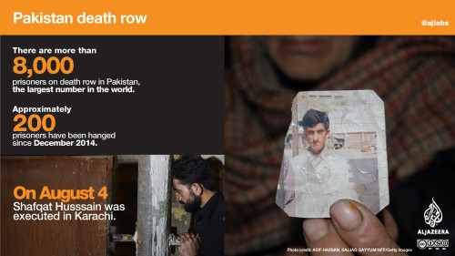 Pakistan hangs Shafqat Hussain despite appeals