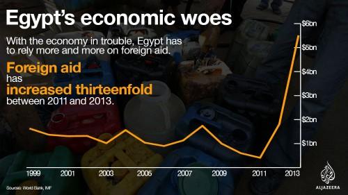 Egypt's Fattah el-Sisi celebrates toppling of Morsi