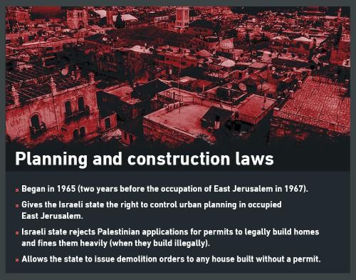 Selling Jerusalem: Middlemen sell Jerusalemite homes to settlers