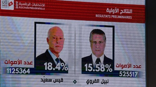 Tunisia: Saied, Karoui advance to run-off after topping polls