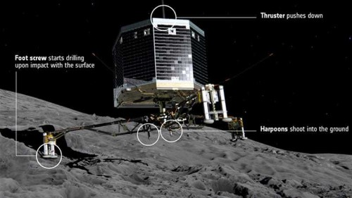 Spacecraft poised for historic comet landing