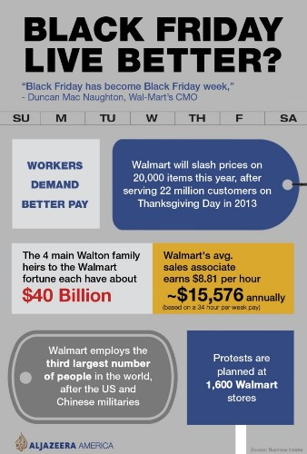 Walmart workers launch Black Friday protest