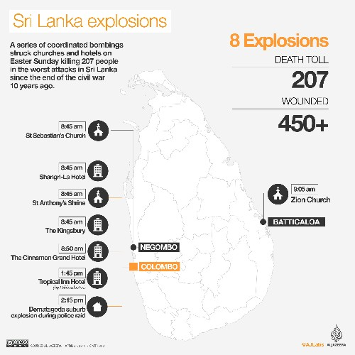 Sri Lanka bombings: All the latest updates