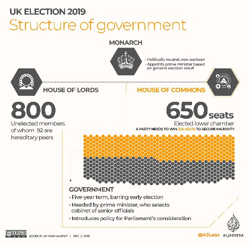 The UK votes on Thursday: What you should know in 500 words
