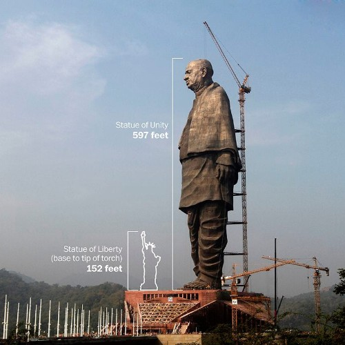 10 Facts About India's Statue of Unity, the New World's Tallest Statue