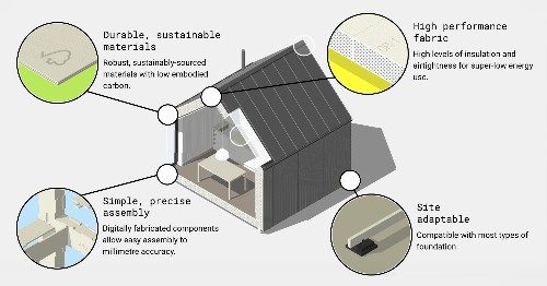 """Free: Download a Construction Kit to Build Your Own """"WikiHouse"""""""