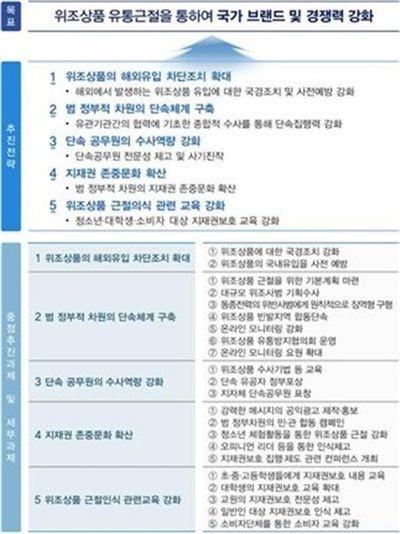 면접대비시사기사모음집 - Magazine cover