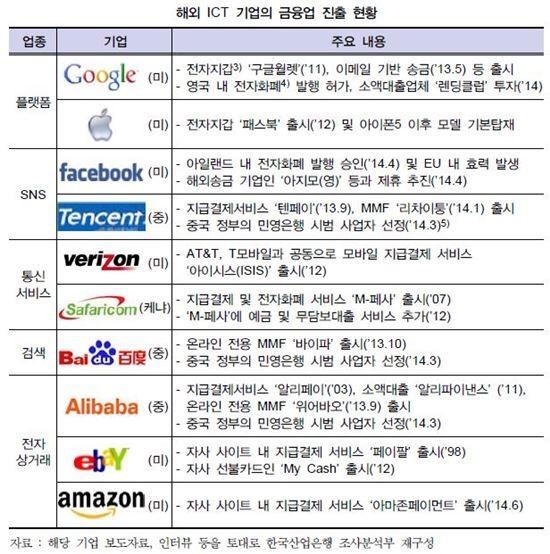 Information - Magazine cover
