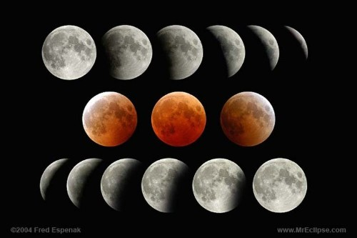 There's a rare super blood moon eclipse happening this weekend, and it won't come again until 2033