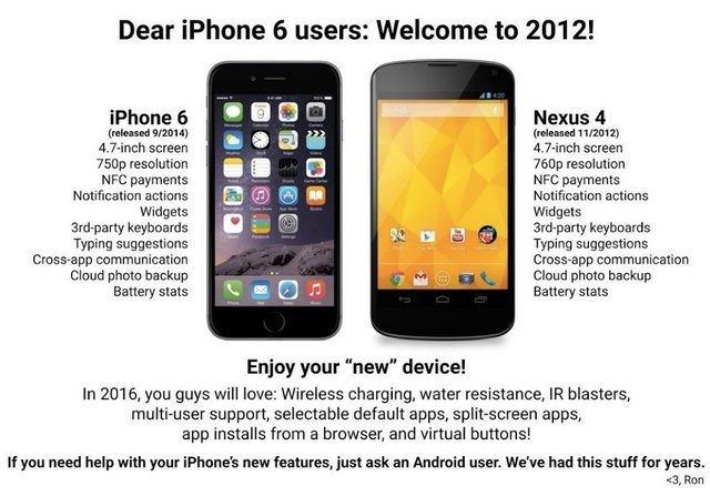 Graphic Why iPhone 6 Is 2 Years Out Of Date
