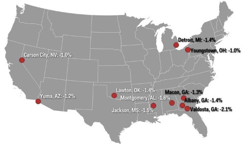Here Are The Fastest-Growing And Fastest-Shrinking Cities In America