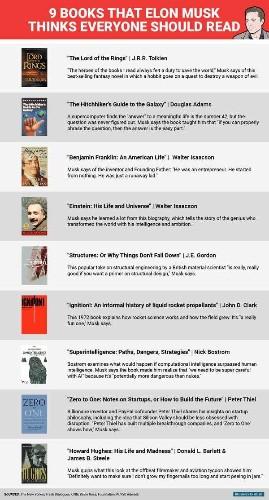 9 books Elon Musk thinks everyone should read - Business Insider