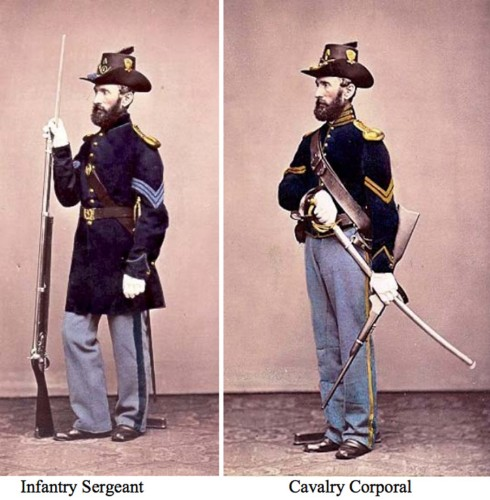 Here's how the US military's uniforms have changed over the past 250 years