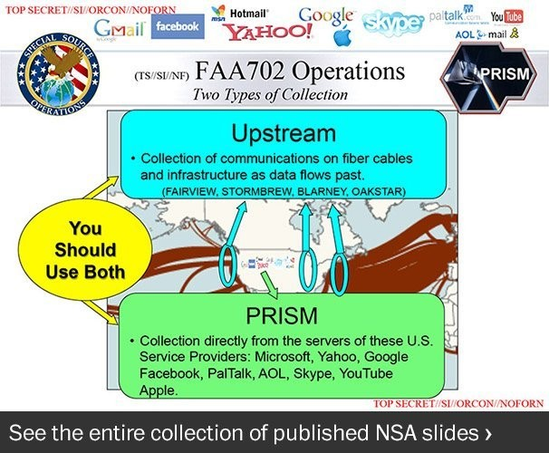 The Best Explanation Yet Of How The NSA's PRISM Surveillance Program Works