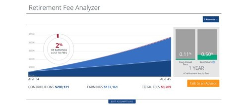 How to use Personal Capital's free retirement fee analyzer