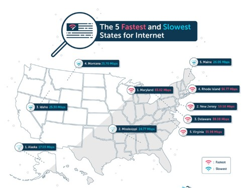 This map showing the fastest and slowest internet speeds in the US could predict the path of a Silicon Valley startup exodus