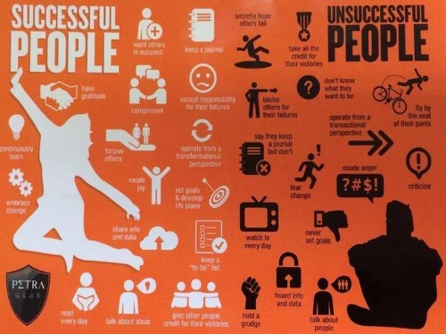Here Are The Major Differences Between Successful And Unsuccessful People