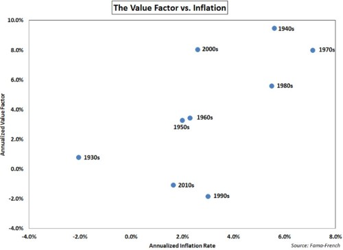 There are 2 good options to protect your investments from inflation