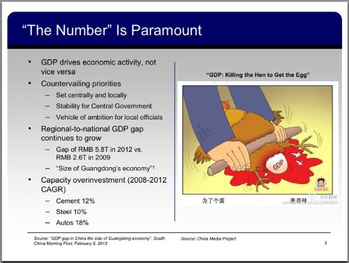 Jim Chanos Uses Gruesome Cartoon To Illustrate How China Is Generating Growth