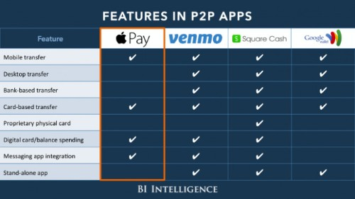 Venmo continues to test its physical debit card