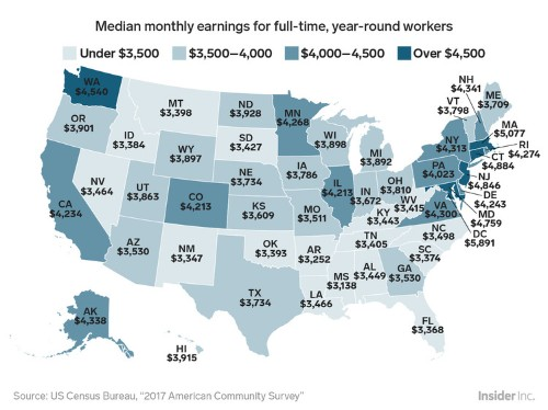 While top CEOs make a median salary of $1 million a month, an average worker in Mississippi pulls in $3,138. Here's the median monthly earning of full-time workers in every state