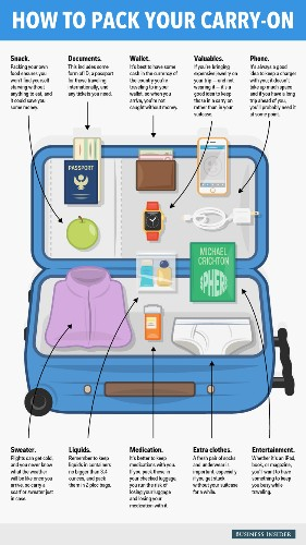 Here's what you should pack in your carry-on bag