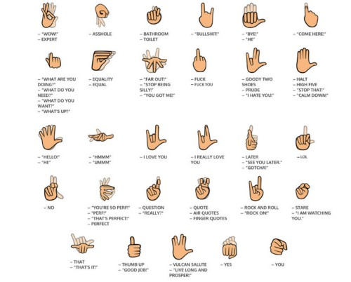 There's finally a good way to text in sign language