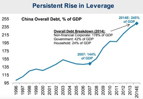 China is marching into uncharted territory and that should scare you