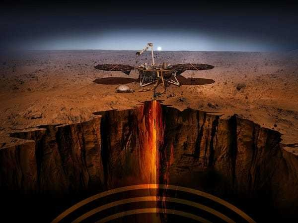 A NASA robot is about to land on Mars — here's how to watch the InSight landing live - Business Insider