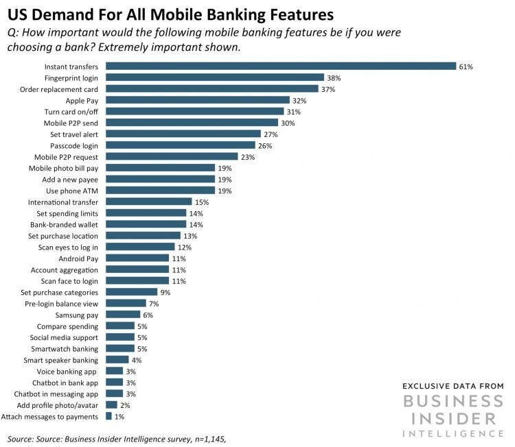 Digital Banking + FinTech - Cover