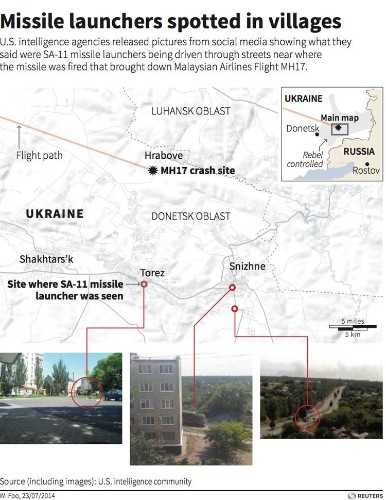 Rebel Official: Russian Separatists Involved In Shooting Down MH17 Were From 4,200 Miles Away