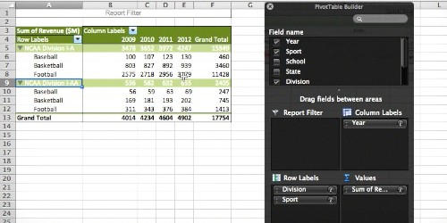 How To Use Excel Pivot Tables To Analyze Massive Data Sets