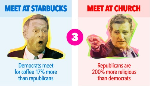 4 tips for landing a date with the Republican or Democrat of your dreams