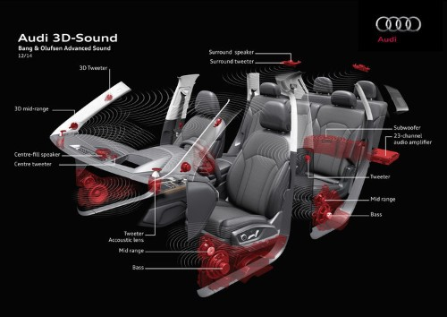 The Sound System In This New Audi Will Have 23 Speakers