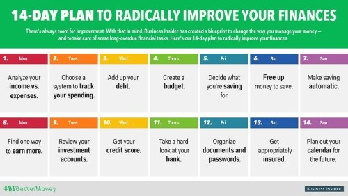 14-day plan to radically improve your finances [CALENDAR]