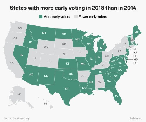 11 records the 2018 midterm elections smashed
