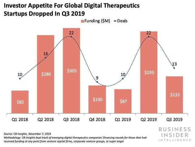 Pear Therapeutics strikes a string of new partnerships worldwide - Business Insider