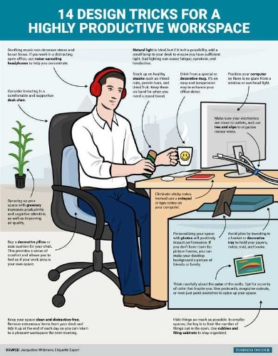 14 design tricks for a highly productive workspace - Business Insider