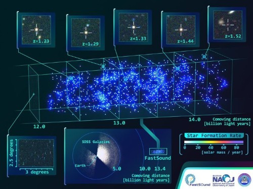 The deepest 3-D map of the universe ever made confirms Einstein was a genius
