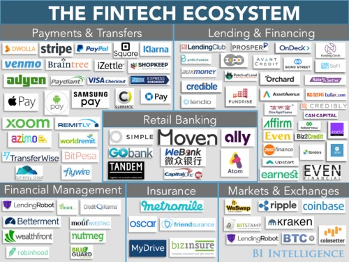 Alert: Fintech revolution hits roadblocks