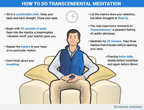 Transcendental Meditation is taking over Wall Street — here's how it works