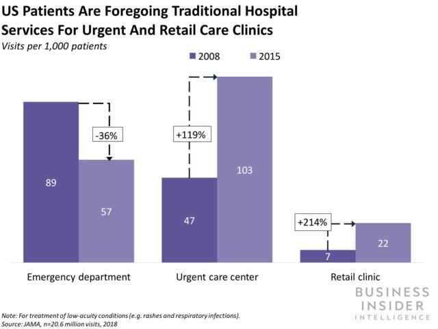 [Report] The Healthcare Consumerization Report
