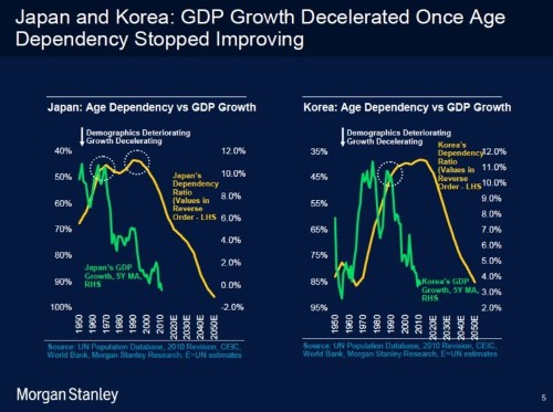 These Two Charts Show China's Huge Demographics Problem, And Why It Had To Loosen Its One-Child Policy