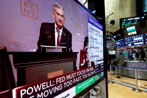 The market has completely flipped its expectations for the Fed