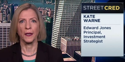 Beware bitcoin investment at these levels: Kate Warne of Edwards Jones