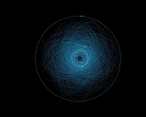 Here Are The 1400 Potentially Earth-Ending Asteroids Circling Our Planet